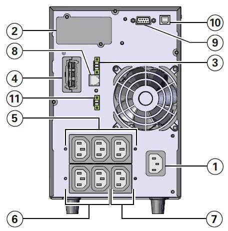 Задняя панель Источник бесперебойного питания Eaton 9SX1000I