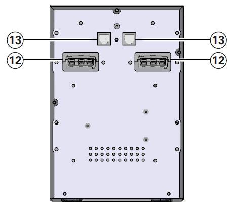 Задняя панель батарейного модуля Источник бесперебойного питания Eaton 9SX1000I