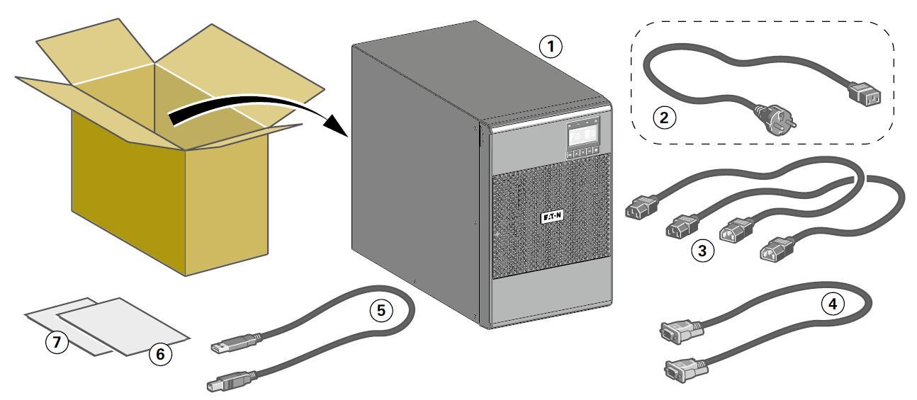 Комплект поставки Источник бесперебойного питания Eaton 9SX1000I