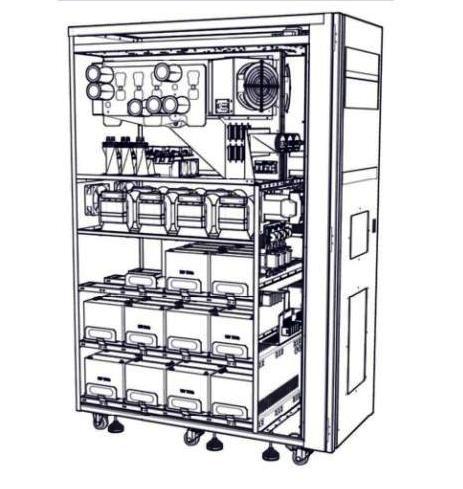 Размещение аккумуляторов в ИБП Makelsan Boxer FA